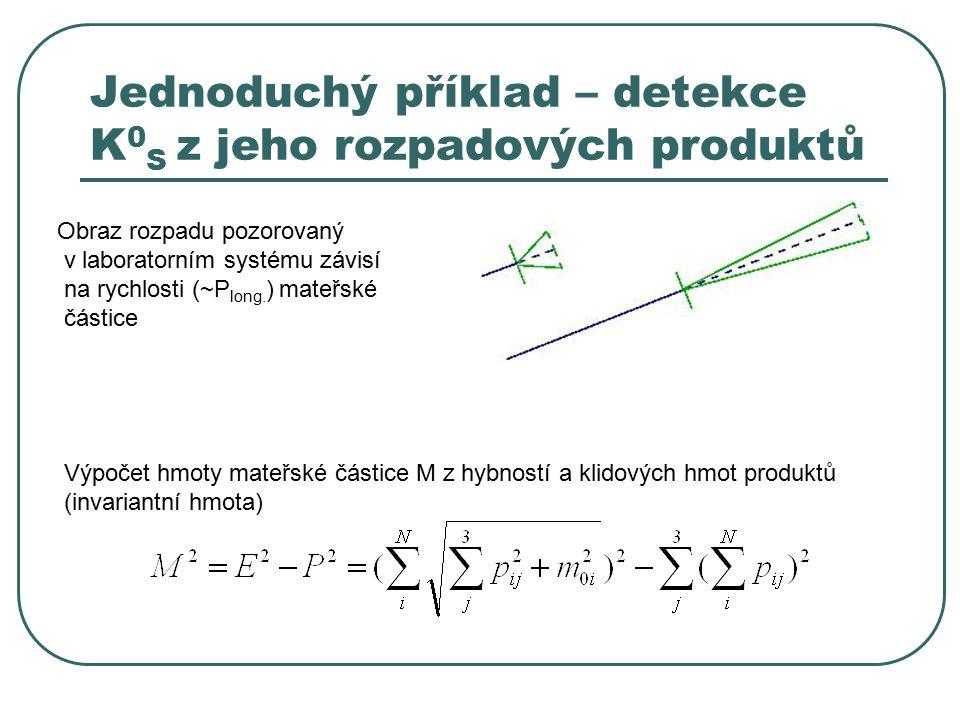 Simulace rozpadu K 0 S a jeho rekonstrukce Výběr charakteristických hodnot z odpovídajících rozdělení Mateřská částice (P,y mateřské částice, směr její emise, dobu života / dráhu kterou proletí do rozpadu) Rozpad (druh a počet produktů (m 0 ), orientace jejich emise v soustavě rozpadající se částice)