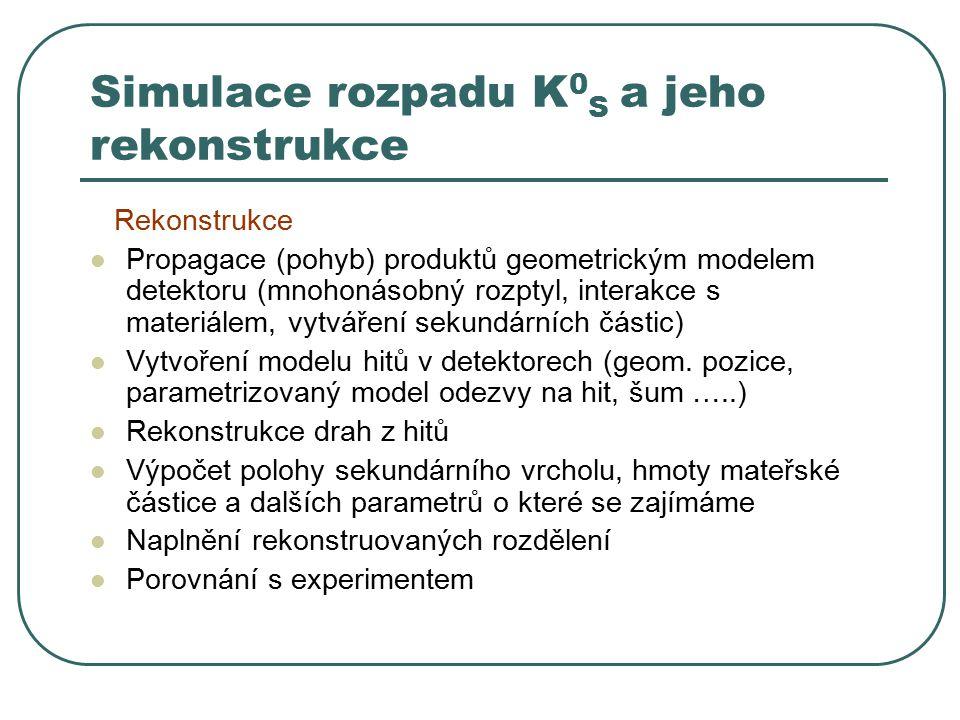 Simulace rozpadu K 0 S a jeho rekonstrukce Rekonstrukce Propagace (pohyb) produktů geometrickým modelem detektoru (mnohonásobný rozptyl, interakce s m