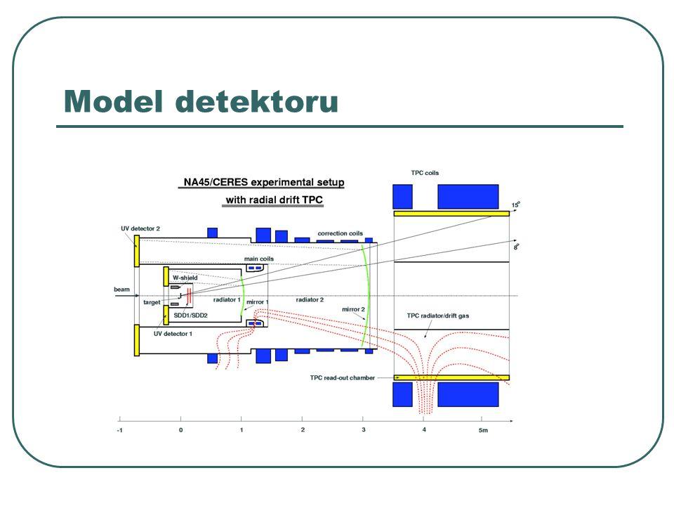 Model detektoru