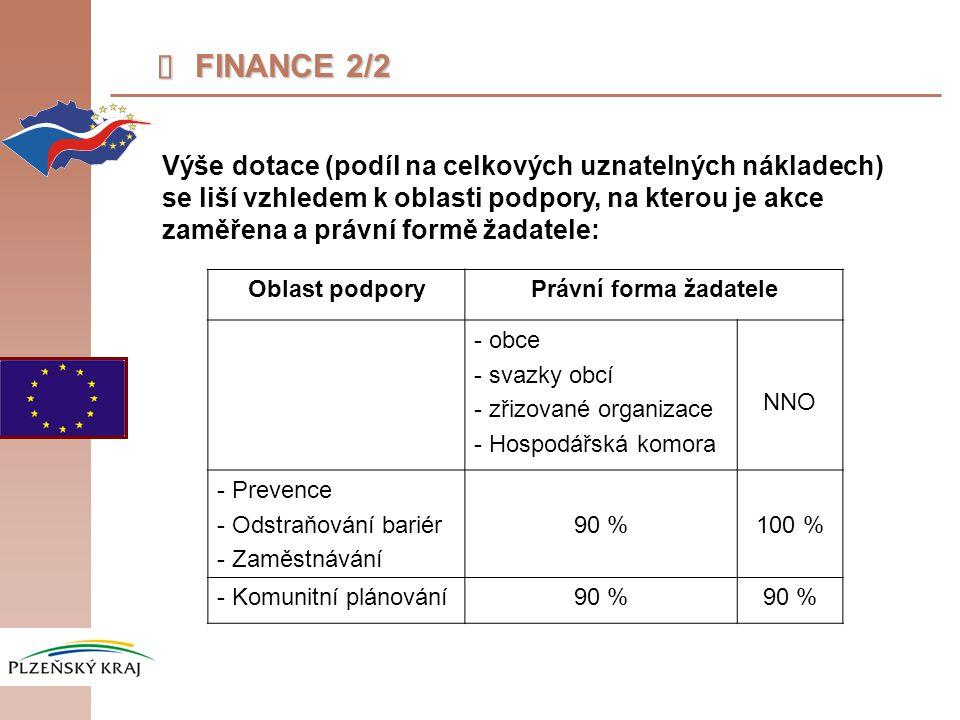  FINANCE 2/2 Výše dotace (podíl na celkových uznatelných nákladech) se liší vzhledem k oblasti podpory, na kterou je akce zaměřena a právní formě žad