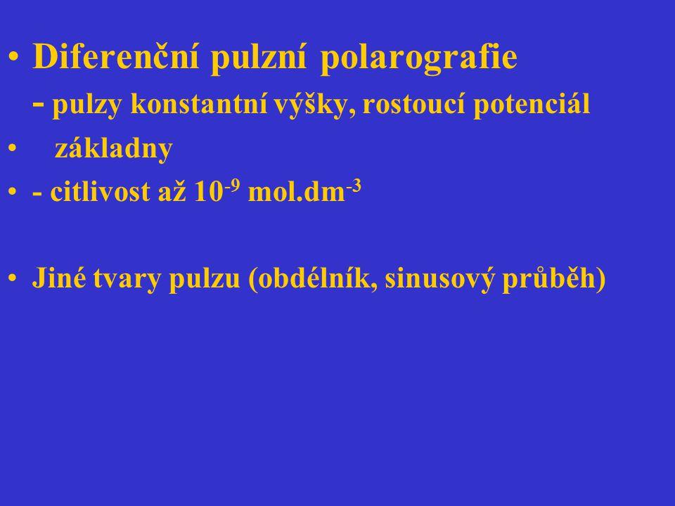 Diferenční pulzní polarografie - pulzy konstantní výšky, rostoucí potenciál základny - citlivost až 10 -9 mol.dm -3 Jiné tvary pulzu (obdélník, sinuso