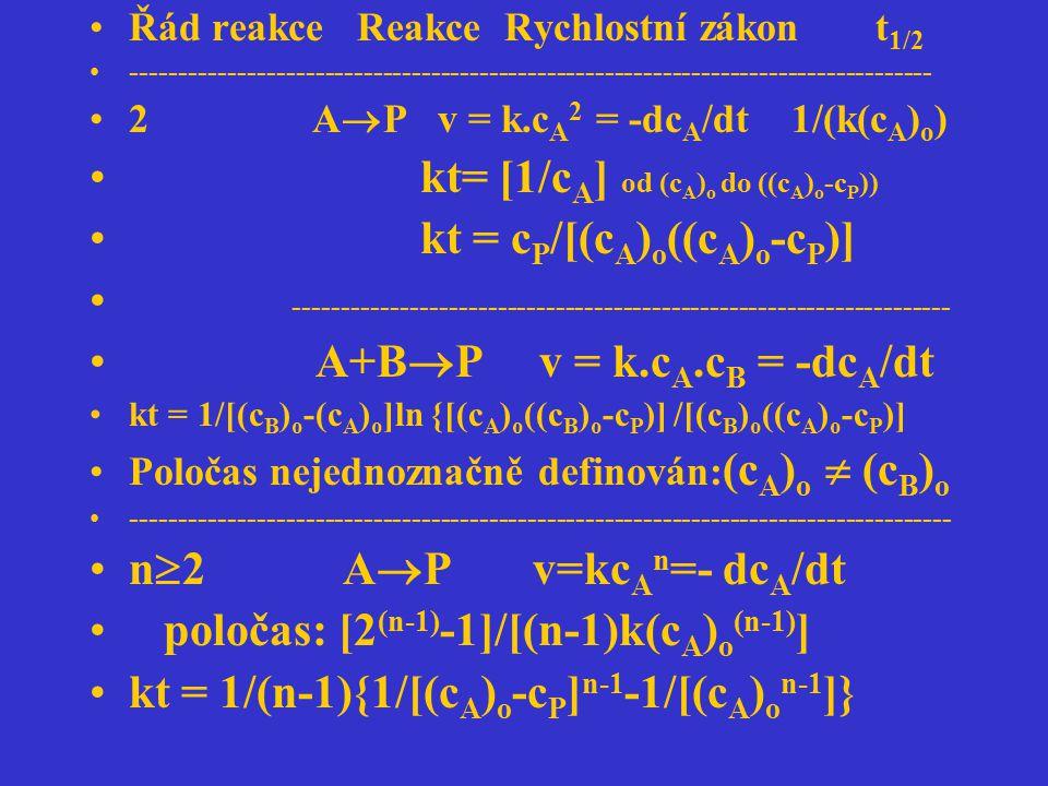 Řád reakce Reakce Rychlostní zákon t 1/2 ----------------------------------------------------------------------------------- 2 A  P v = k.c A 2 = -dc