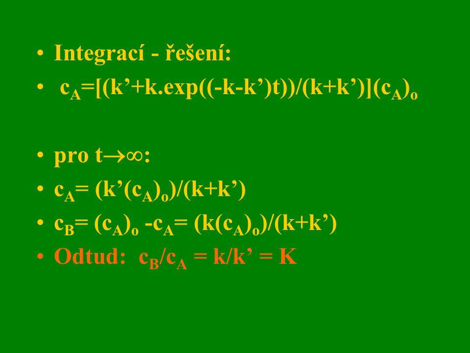 Integrací - řešení: c A =[(k'+k.exp((-k-k')t))/(k+k')](c A ) o pro t  : c A = (k'(c A ) o )/(k+k') c B = (c A ) o -c A = (k(c A ) o )/(k+k') Odtud: