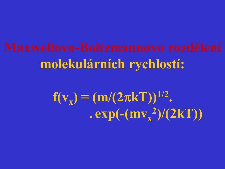 Maxwellovo-Boltzmannovo rozdělení molekulárních rychlostí: f(v x ) = (m/(2  kT)) 1/2.. exp(-(mv x 2 )/(2kT))