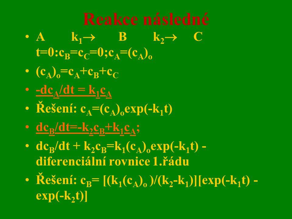 Reakce následné A k 1  B k 2  C t=0:c B =c C =0;c A =(c A ) o (c A ) o =c A +c B +c C -dc A /dt = k 1 c A Řešení: c A =(c A ) o exp(-k 1 t) dc B /dt