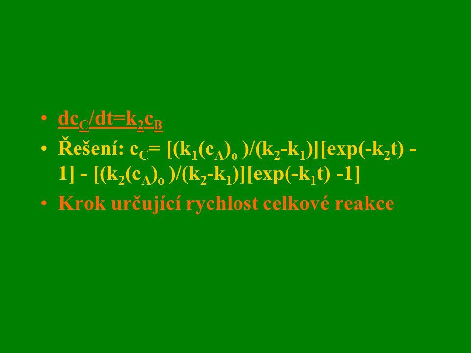 dc C /dt=k 2 c B Řešení: c C = [(k 1 (c A ) o )/(k 2 -k 1 )][exp(-k 2 t) - 1] - [(k 2 (c A ) o )/(k 2 -k 1 )][exp(-k 1 t) -1] Krok určující rychlost c