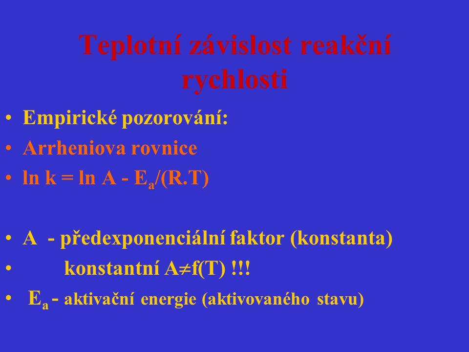Teplotní závislost reakční rychlosti Empirické pozorování: Arrheniova rovnice ln k = ln A - E a /(R.T) A - předexponenciální faktor (konstanta) konsta