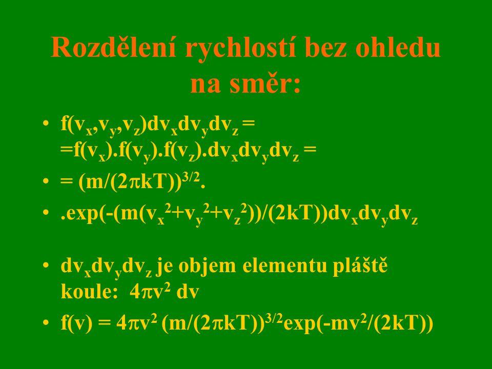 Rozdělení rychlostí bez ohledu na směr: f(v x,v y,v z )dv x dv y dv z = =f(v x ).f(v y ).f(v z ).dv x dv y dv z = = (m/(2  kT)) 3/2..exp(-(m(v x 2 +v