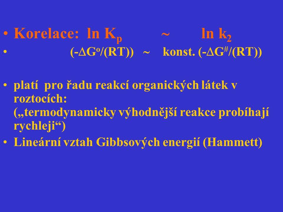 """Korelace: ln K p  ln k 2 (-  G o /(RT))  konst. (-  G  /(RT)) platí pro řadu reakcí organických látek v roztocích: (""""termodynamicky výhodnější re"""