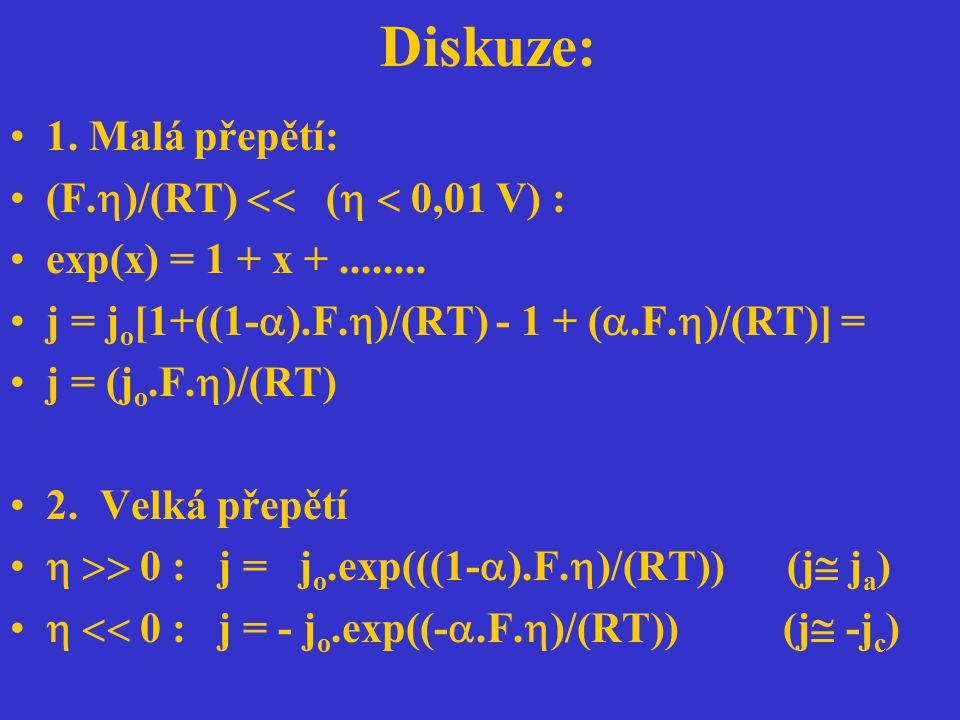 Diskuze: 1. Malá přepětí: (F.  )/(RT)  (   0,01 V) : exp(x) = 1 + x +........ j = j o [1+((1-  ).F.  )/(RT) - 1 + ( .F.  )/(RT)] = j = (j o.F