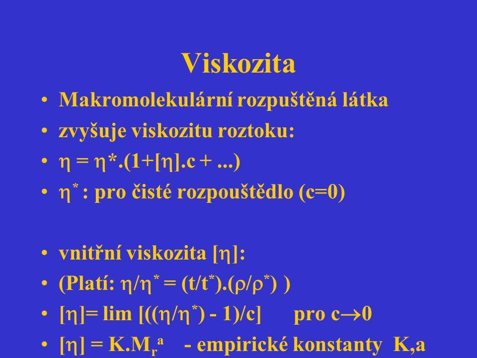 Viskozita Makromolekulární rozpuštěná látka zvyšuje viskozitu roztoku:  =  *.(1+[  ].c +...)  * : pro čisté rozpouštědlo (c=0) vnitřní viskozita [