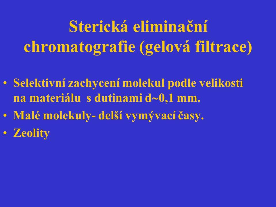 Sterická eliminační chromatografie (gelová filtrace) Selektivní zachycení molekul podle velikosti na materiálu s dutinami d  0,1 mm. Malé molekuly- d