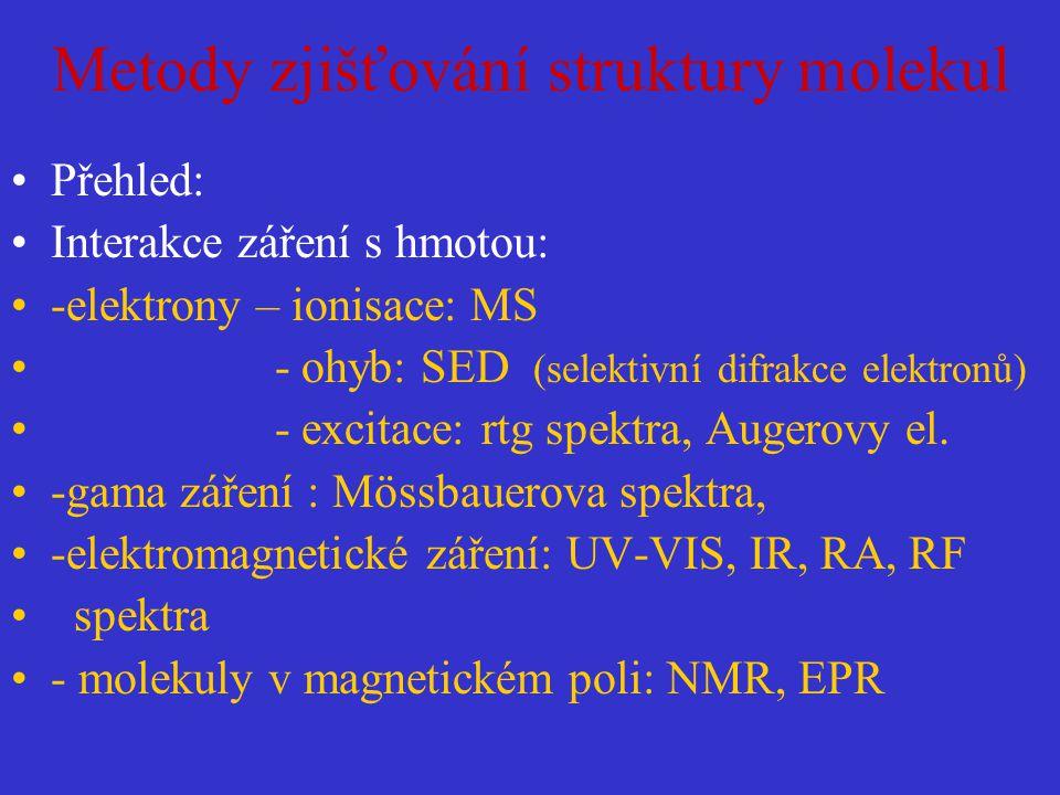 Metody zjišťování struktury molekul Přehled: Interakce záření s hmotou: -elektrony – ionisace: MS - ohyb: SED (selektivní difrakce elektronů) - excita