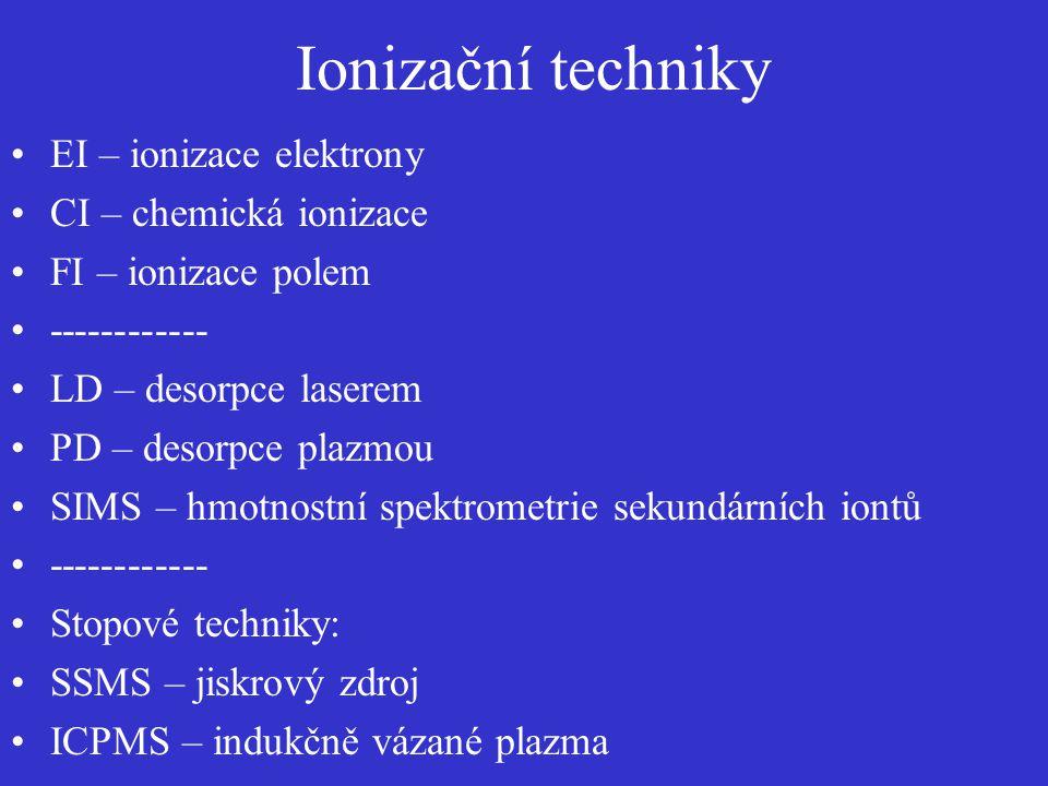 Ionizační techniky EI – ionizace elektrony CI – chemická ionizace FI – ionizace polem ------------ LD – desorpce laserem PD – desorpce plazmou SIMS –