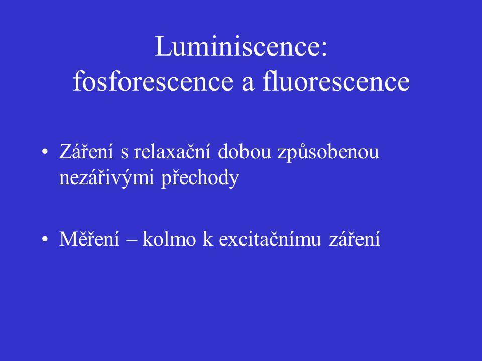 Luminiscence: fosforescence a fluorescence Záření s relaxační dobou způsobenou nezářivými přechody Měření – kolmo k excitačnímu záření
