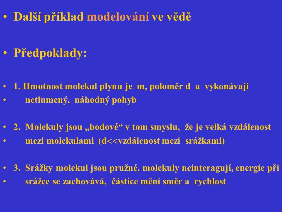 Korelace: ln K p  ln k 2 (-  G o /(RT))  konst.