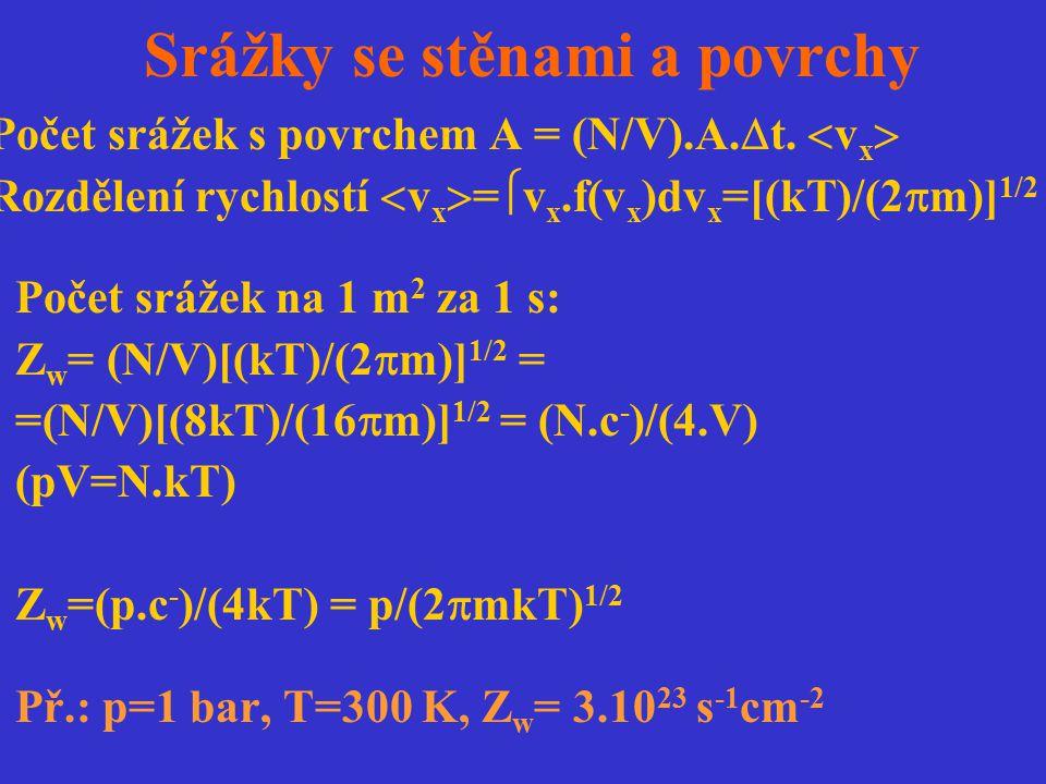 Srážky se stěnami a povrchy Počet srážek s povrchem A = (N/V).A.  t.  v x  Rozdělení rychlostí  v x  =  v x.f(v x )dv x =[(kT)/(2  m)] 1/2 Poče