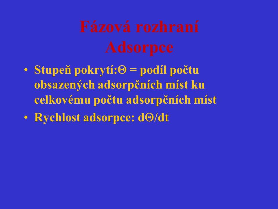 Fázová rozhraní Adsorpce Stupeň pokrytí:  = podíl počtu obsazených adsorpčních míst ku celkovému počtu adsorpčních míst Rychlost adsorpce: d  /dt