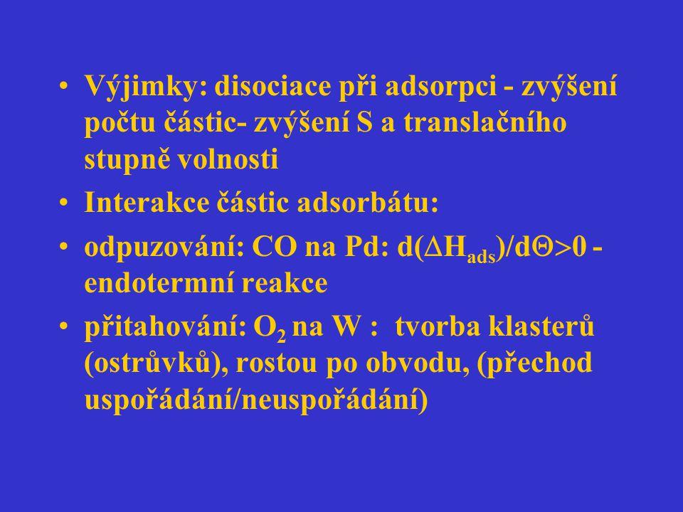 Výjimky: disociace při adsorpci - zvýšení počtu částic- zvýšení S a translačního stupně volnosti Interakce částic adsorbátu: odpuzování: CO na Pd: d(
