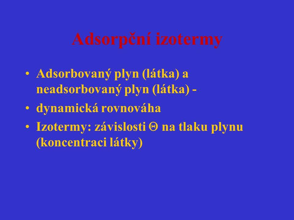 Adsorpční izotermy Adsorbovaný plyn (látka) a neadsorbovaný plyn (látka) - dynamická rovnováha Izotermy: závislosti  na tlaku plynu (koncentraci látk