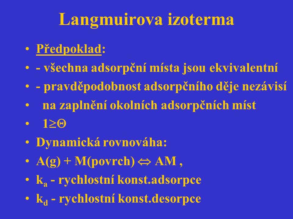 Langmuirova izoterma Předpoklad: - všechna adsorpční místa jsou ekvivalentní - pravděpodobnost adsorpčního děje nezávisí na zaplnění okolních adsorpčn