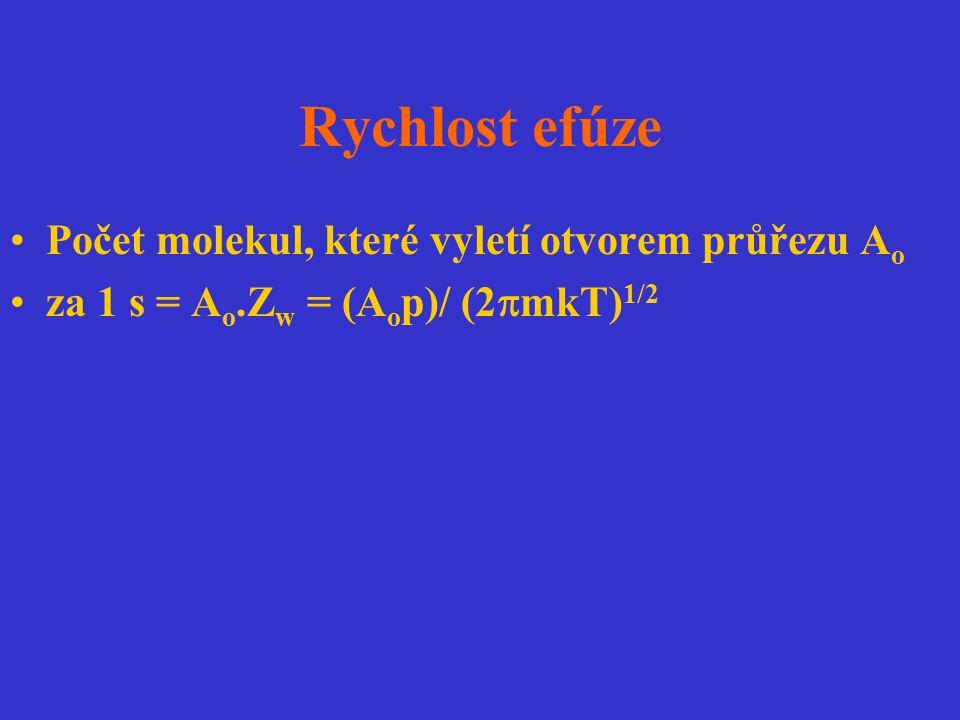 Rychlost efúze Počet molekul, které vyletí otvorem průřezu A o za 1 s = A o.Z w = (A o p)/ (2  mkT) 1/2