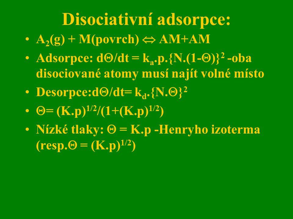 Disociativní adsorpce: A 2 (g) + M(povrch)  AM+AM Adsorpce: d  /dt = k a.p.{N.(1-  )} 2 -oba disociované atomy musí najít volné místo Desorpce:d 
