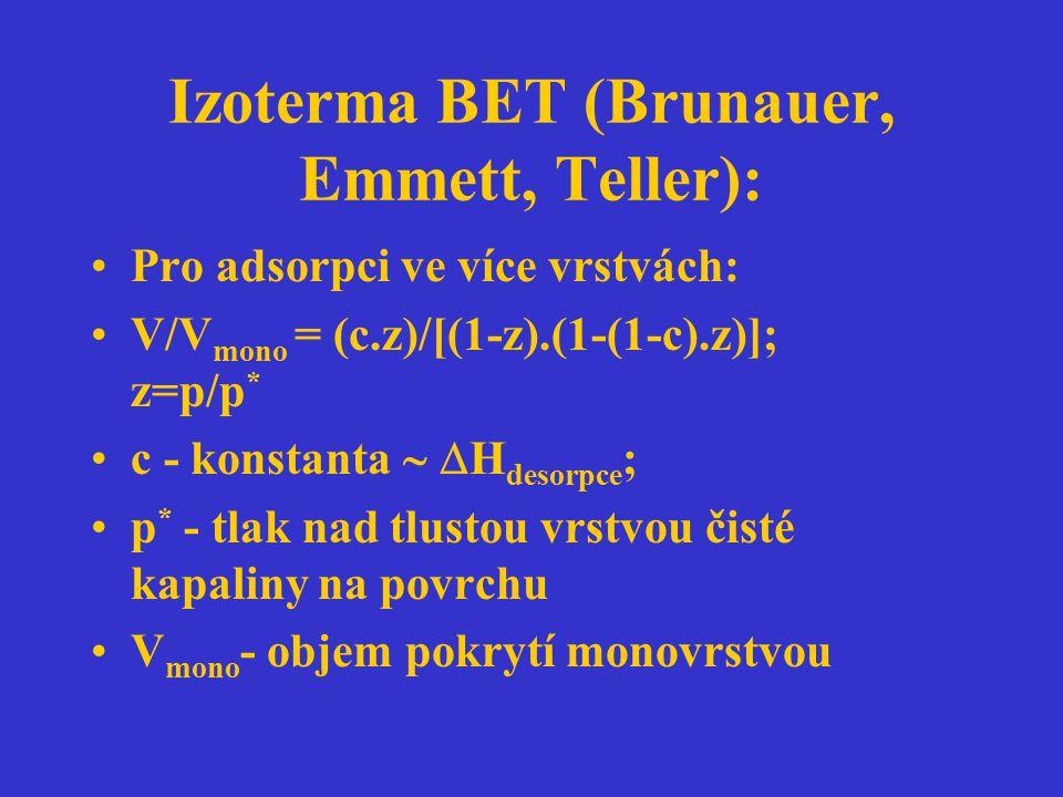 Izoterma BET (Brunauer, Emmett, Teller): Pro adsorpci ve více vrstvách: V/V mono = (c.z)/[(1-z).(1-(1-c).z)]; z=p/p * c - konstanta   H desorpce ; p