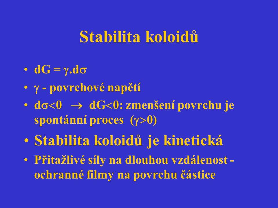 Stabilita koloidů dG = .d   - povrchové napětí d  0  dG  0: zmenšení povrchu je spontánní proces (  0) Stabilita koloidů je kinetická Přitažl