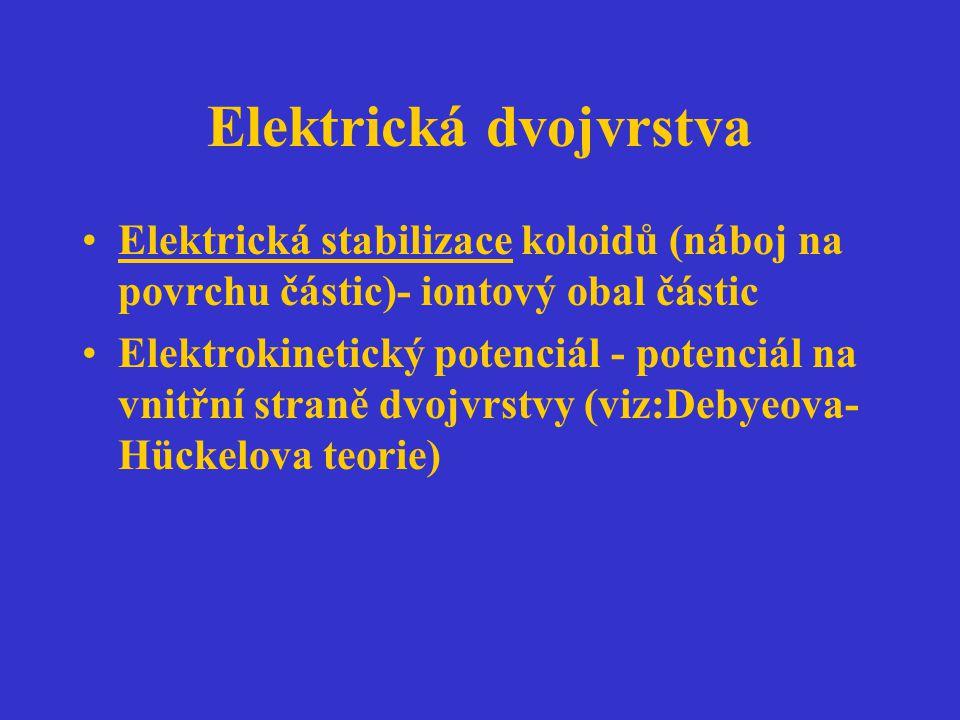 Elektrická dvojvrstva Elektrická stabilizace koloidů (náboj na povrchu částic)- iontový obal částic Elektrokinetický potenciál - potenciál na vnitřní
