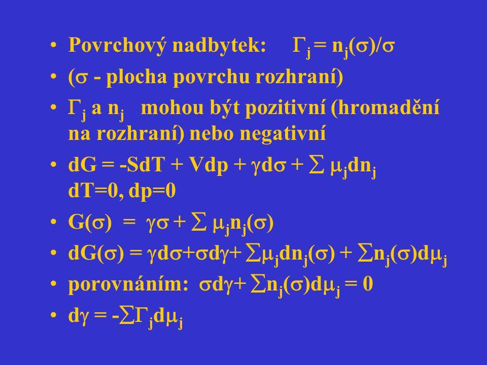Povrchový nadbytek:  j = n j (  )/  (  - plocha povrchu rozhraní)  j a n j mohou být pozitivní (hromadění na rozhraní) nebo negativní dG = -SdT +