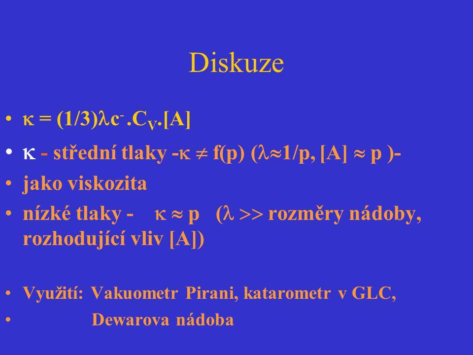 Diskuze  = (1/3) c -.C V.[A]  - střední tlaky -   f(p) (  1/p, [A]  p )- jako viskozita nízké tlaky -   p (  rozměry nádoby, rozhodující vli