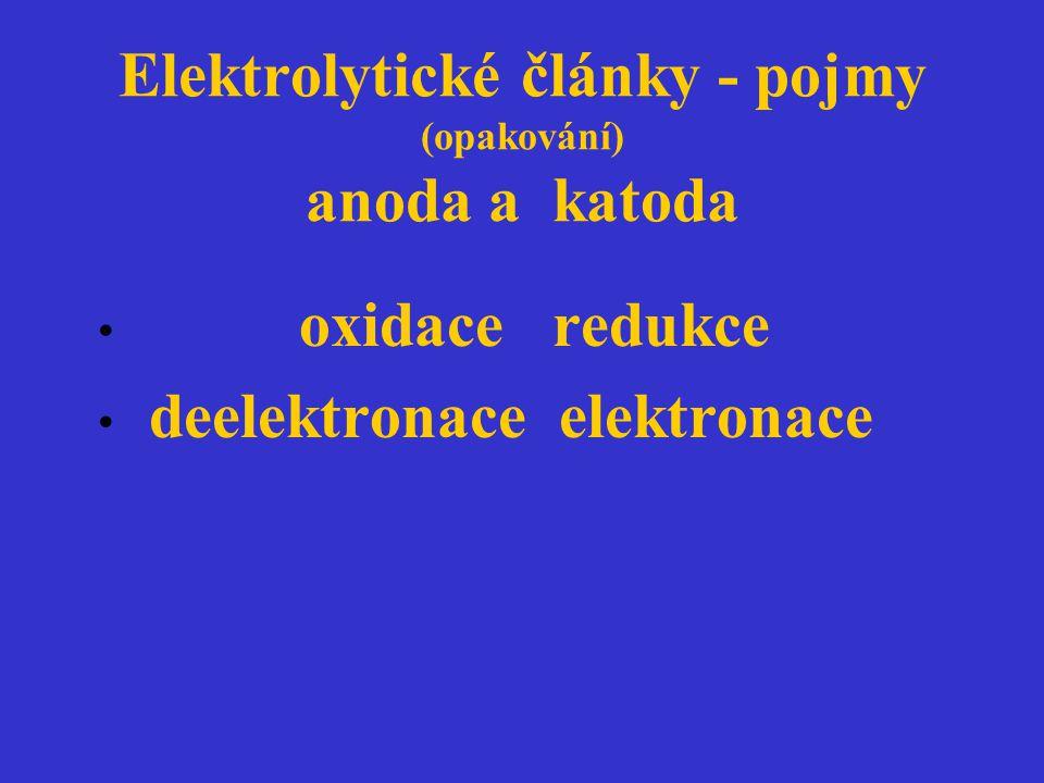 Elektrolytické články - pojmy (opakování) anoda a katoda oxidace redukce deelektronace elektronace