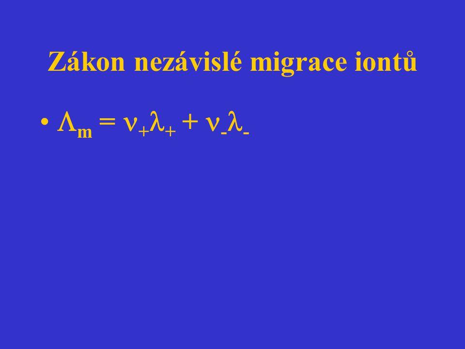 Zákon nezávislé migrace iontů  m = + + + - -