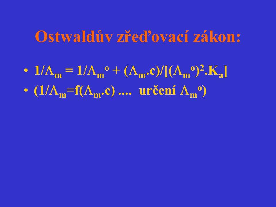 Ostwaldův zřeďovací zákon: 1/  m = 1/  m o + (  m.c)/[(  m o ) 2.K a ] (1/  m =f(  m.c).... určení  m o )