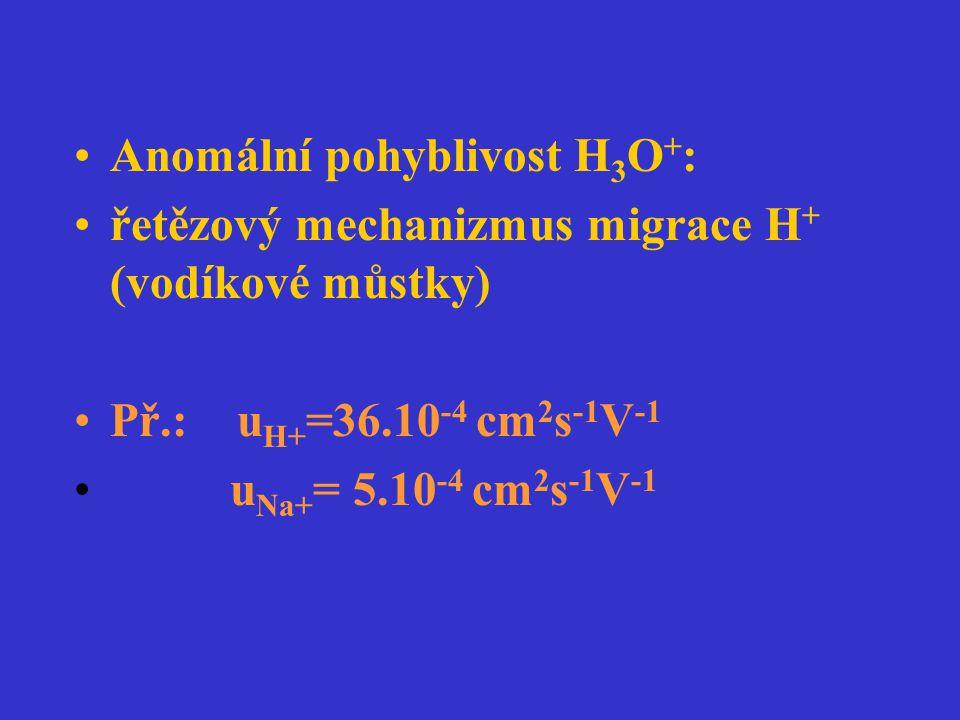 Anomální pohyblivost H 3 O + : řetězový mechanizmus migrace H + (vodíkové můstky) Př.: u H+ =36.10 -4 cm 2 s -1 V -1 u Na+ = 5.10 -4 cm 2 s -1 V -1