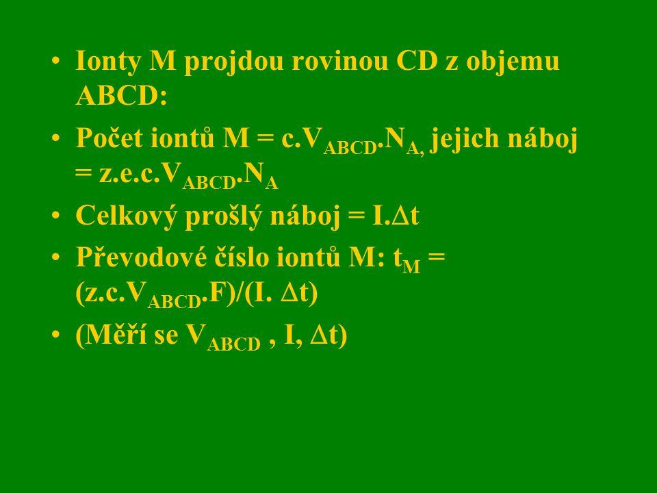 Ionty M projdou rovinou CD z objemu ABCD: Počet iontů M = c.V ABCD.N A, jejich náboj = z.e.c.V ABCD.N A Celkový prošlý náboj = I.  t Převodové číslo