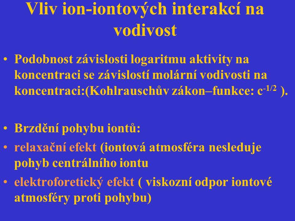 Vliv ion-iontových interakcí na vodivost Podobnost závislosti logaritmu aktivity na koncentraci se závislostí molární vodivosti na koncentraci:(Kohlra