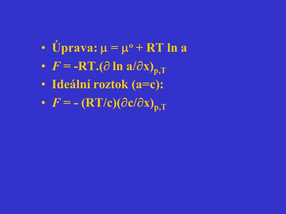 Úprava:  =  o + RT ln a F = -RT.(  ln a/  x) p,T Ideální roztok (a=c): F = - (RT/c)(  c/  x) p,T