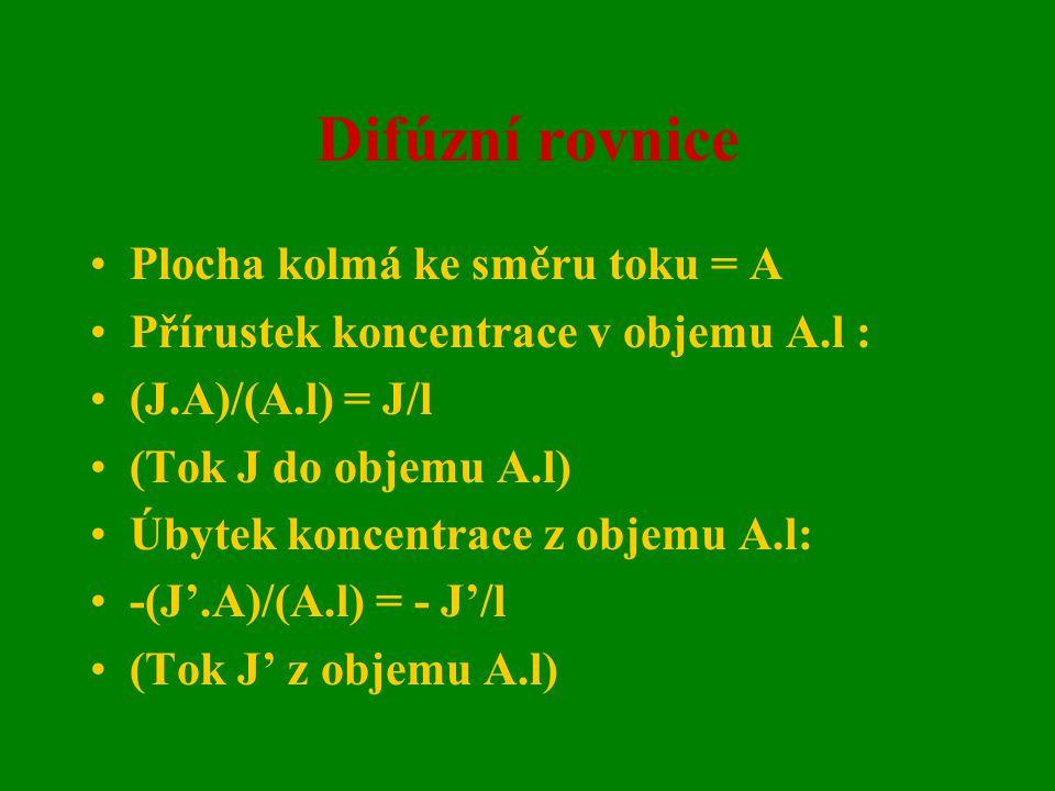Difúzní rovnice Plocha kolmá ke směru toku = A Přírustek koncentrace v objemu A.l : (J.A)/(A.l) = J/l (Tok J do objemu A.l) Úbytek koncentrace z objem