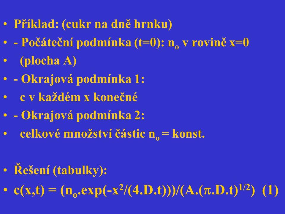 Příklad: (cukr na dně hrnku) - Počáteční podmínka (t=0): n o v rovině x=0 (plocha A) - Okrajová podmínka 1: c v každém x konečné - Okrajová podmínka 2