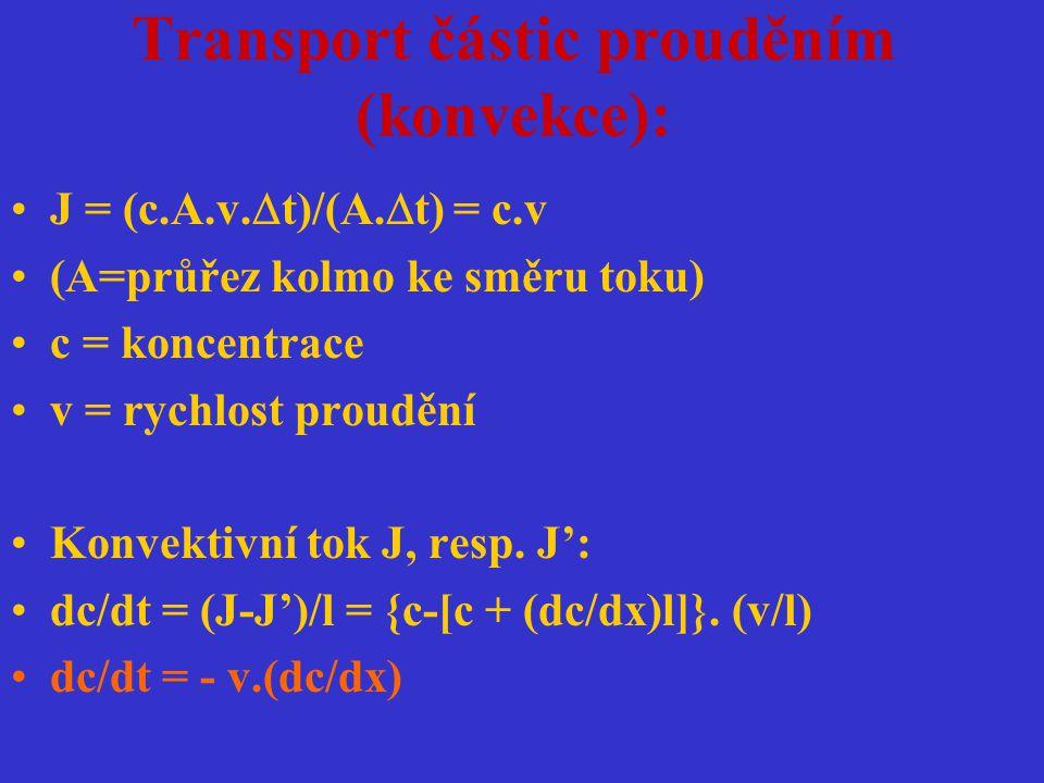 Transport částic prouděním (konvekce): J = (c.A.v.  t)/(A.  t) = c.v (A=průřez kolmo ke směru toku) c = koncentrace v = rychlost proudění Konvektivn