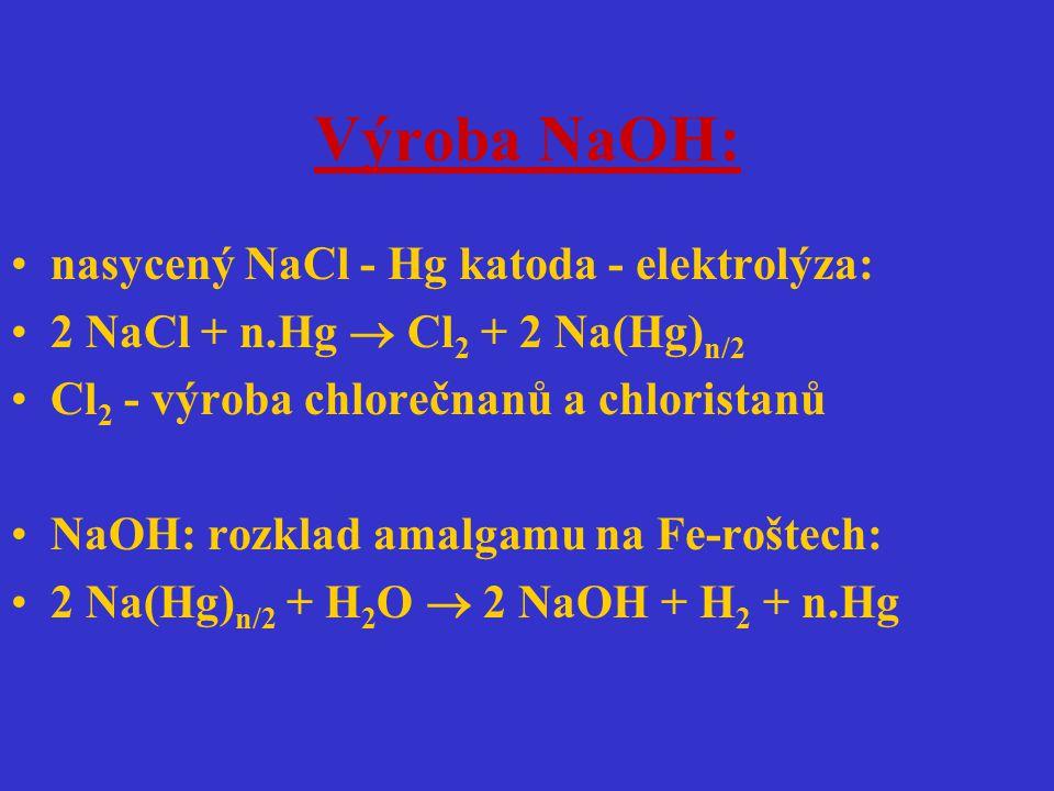 Výroba NaOH: nasycený NaCl - Hg katoda - elektrolýza: 2 NaCl + n.Hg  Cl 2 + 2 Na(Hg) n/2 Cl 2 - výroba chlorečnanů a chloristanů NaOH: rozklad amalga