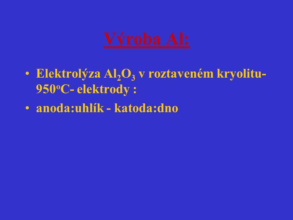 Výroba Al: Elektrolýza Al 2 O 3 v roztaveném kryolitu- 950 o C- elektrody : anoda:uhlík - katoda:dno
