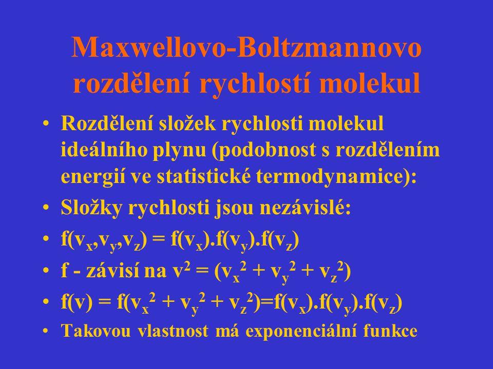 Maxwellovo-Boltzmannovo rozdělení rychlostí molekul Rozdělení složek rychlosti molekul ideálního plynu (podobnost s rozdělením energií ve statistické