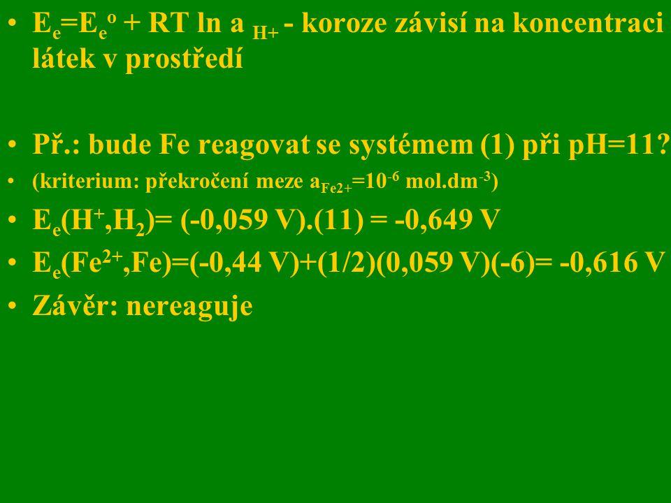E e =E e o + RT ln a H+ - koroze závisí na koncentraci látek v prostředí Př.: bude Fe reagovat se systémem (1) při pH=11? (kriterium: překročení meze
