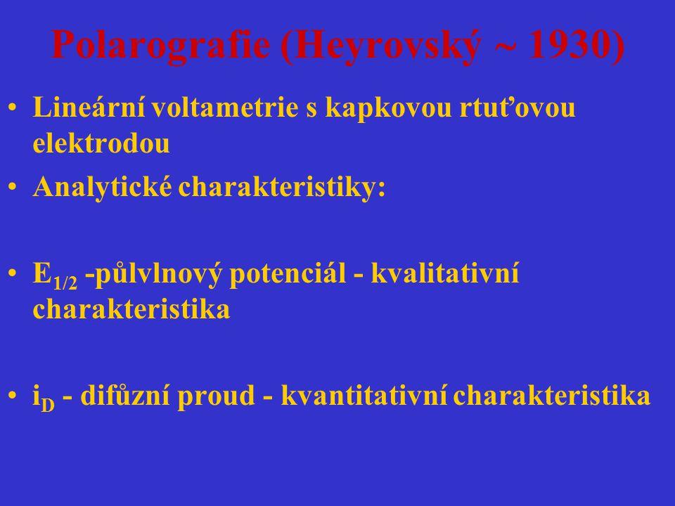 Polarografie (Heyrovský  1930) Lineární voltametrie s kapkovou rtuťovou elektrodou Analytické charakteristiky: E 1/2 -půlvlnový potenciál - kvalitati