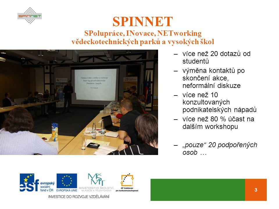"""3 SPINNET SPolupráce, INovace, NETworking vědeckotechnických parků a vysokých škol –více než 20 dotazů od studentů –výměna kontaktů po skončení akce, neformální diskuze –více než 10 konzultovaných podnikatelských nápadů –více než 80 % účast na dalším workshopu –""""pouze 20 podpořených osob …"""