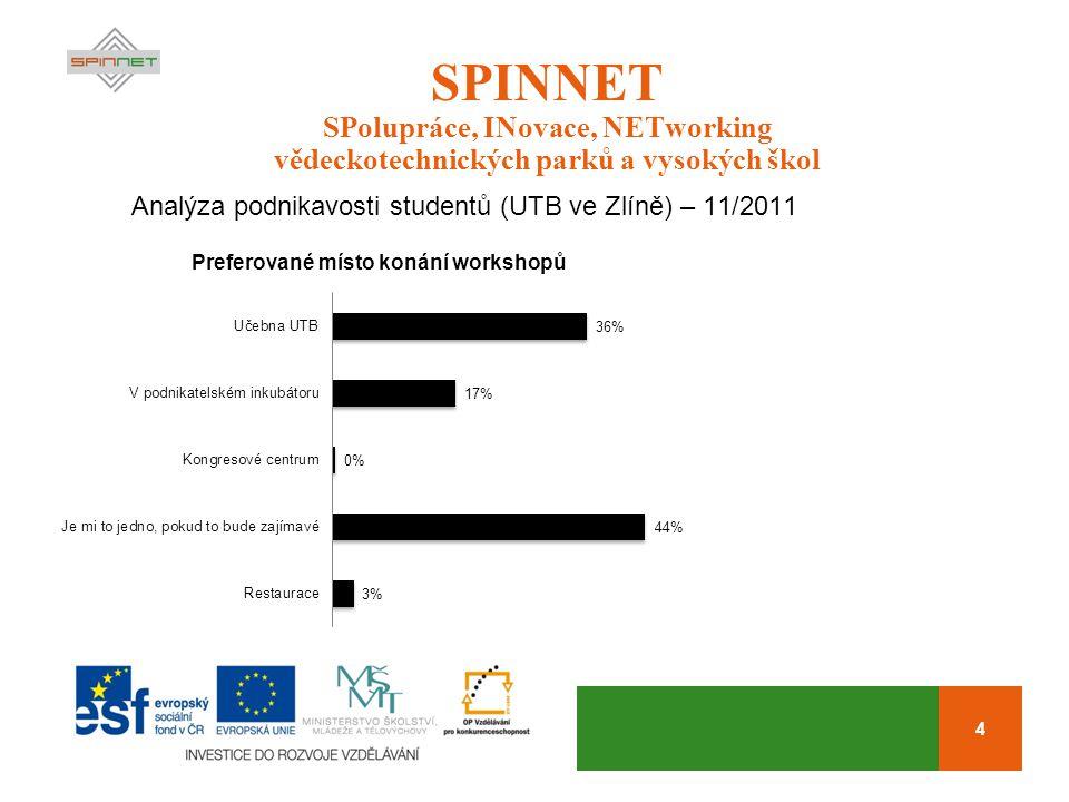 4 SPINNET SPolupráce, INovace, NETworking vědeckotechnických parků a vysokých škol Analýza podnikavosti studentů (UTB ve Zlíně) – 11/2011