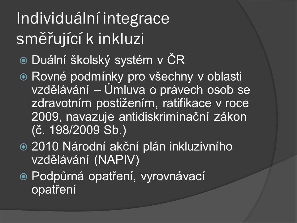 Individuální integrace směřující k inkluzi  Duální školský systém v ČR  Rovné podmínky pro všechny v oblasti vzdělávání – Úmluva o právech osob se z